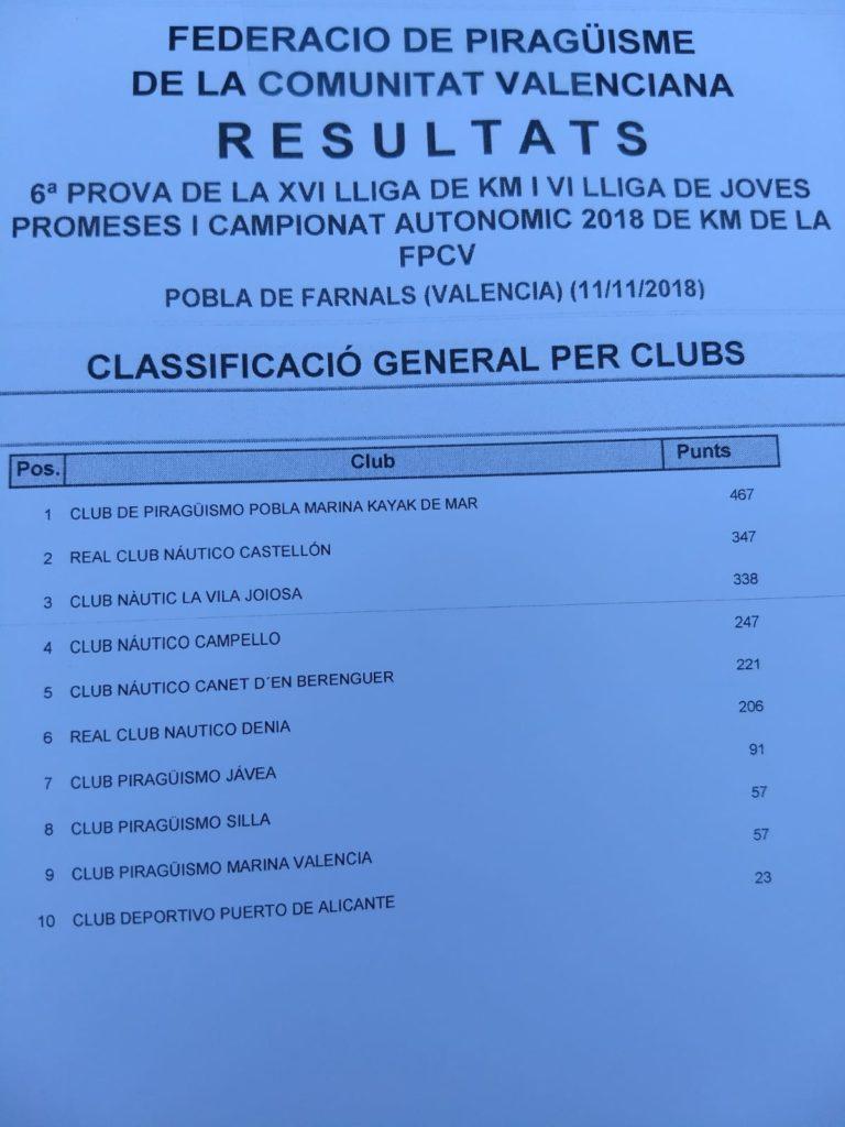 Clasificacion-1